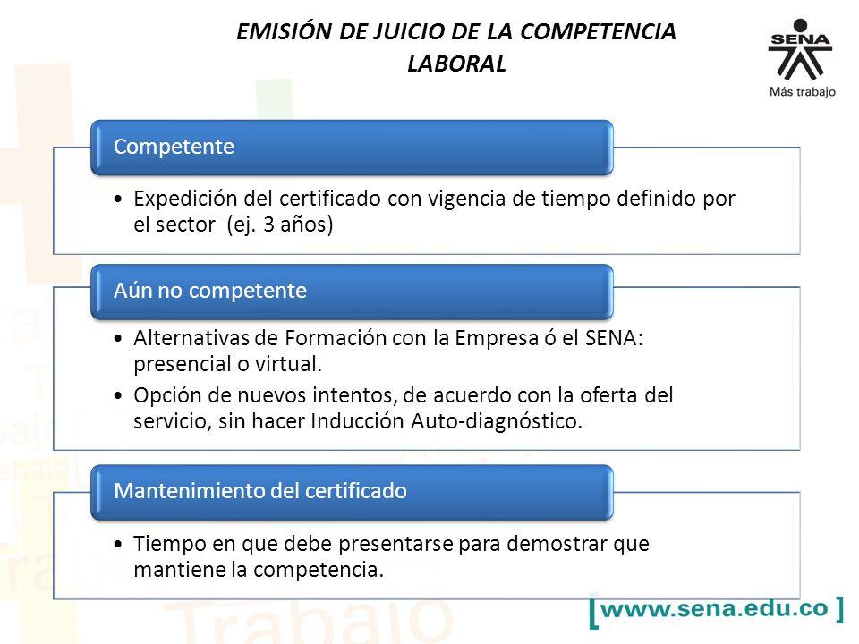 EMISIÓN DE JUICIO DE LA COMPETENCIA LABORAL Expedición del certificado con vigencia de tiempo definido por el sector (ej.