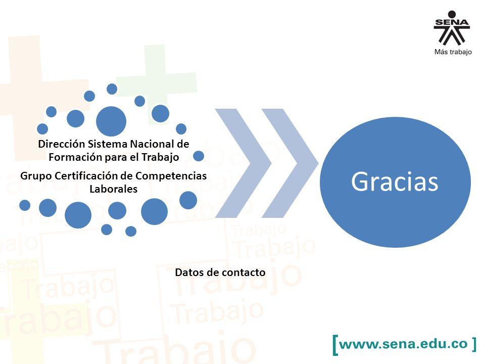 Dirección Sistema Nacional de Formación para el Trabajo Grupo Certificación de Competencias Laborales Gracias Datos de contacto