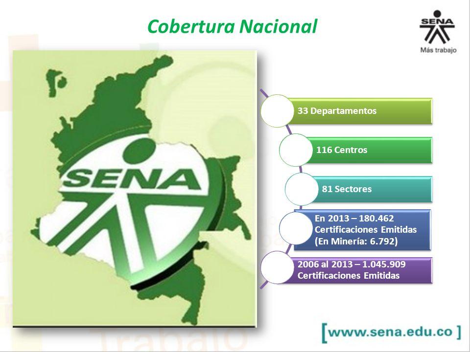 Cobertura Nacional 33 Departamentos 116 Centros 81 Sectores En 2013 – 180.462 Certificaciones Emitidas (En Minería: 6.792) 2006 al 2013 – 1.045.909 Certificaciones Emitidas