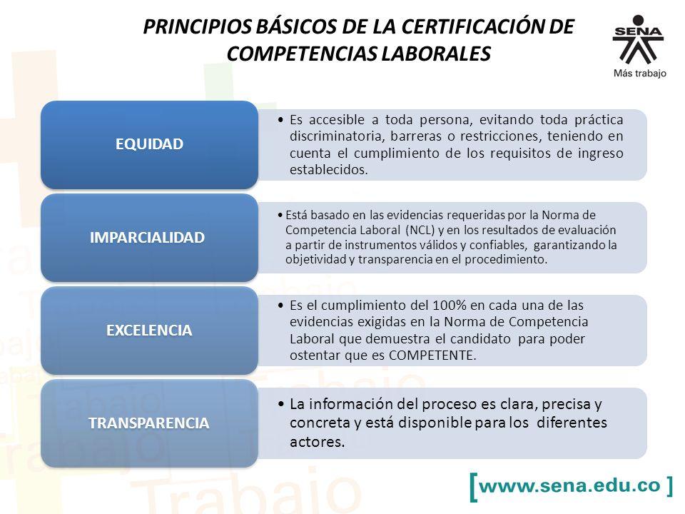 PRINCIPIOS BÁSICOS DE LA CERTIFICACIÓN DE COMPETENCIAS LABORALES Es accesible a toda persona, evitando toda práctica discriminatoria, barreras o restricciones, teniendo en cuenta el cumplimiento de los requisitos de ingreso establecidos.