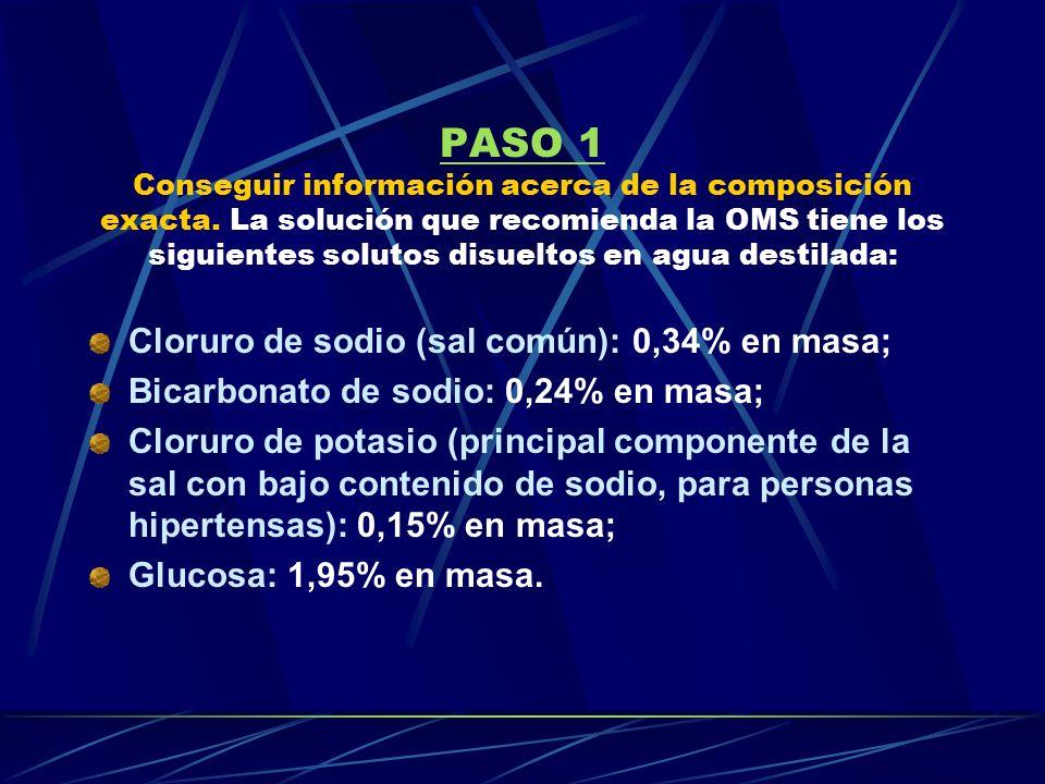 PASO 1 Conseguir información acerca de la composición exacta.