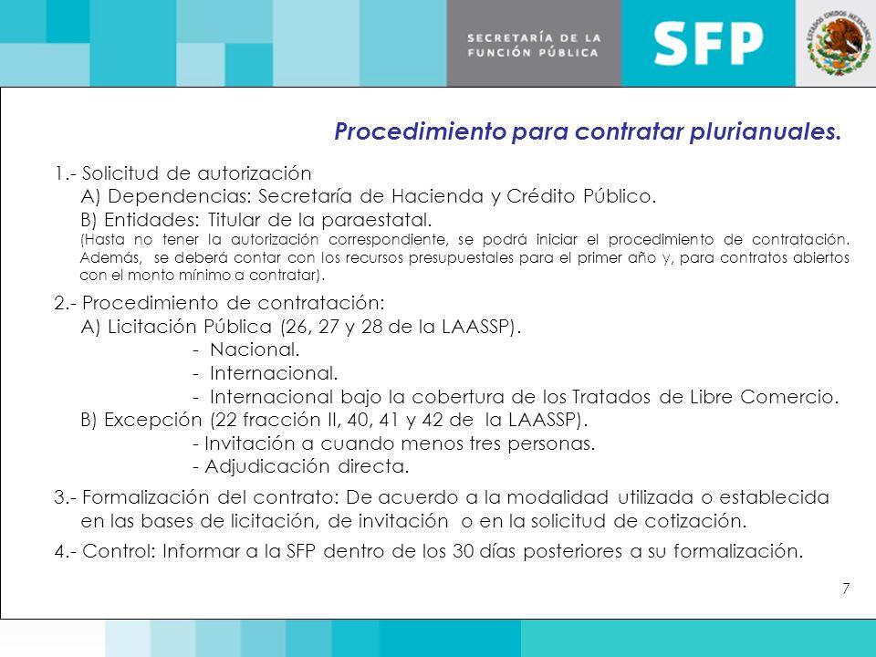 Procedimiento para contratar plurianuales. 1.- Solicitud de autorización A) Dependencias: Secretaría de Hacienda y Crédito Público. B) Entidades: Titu