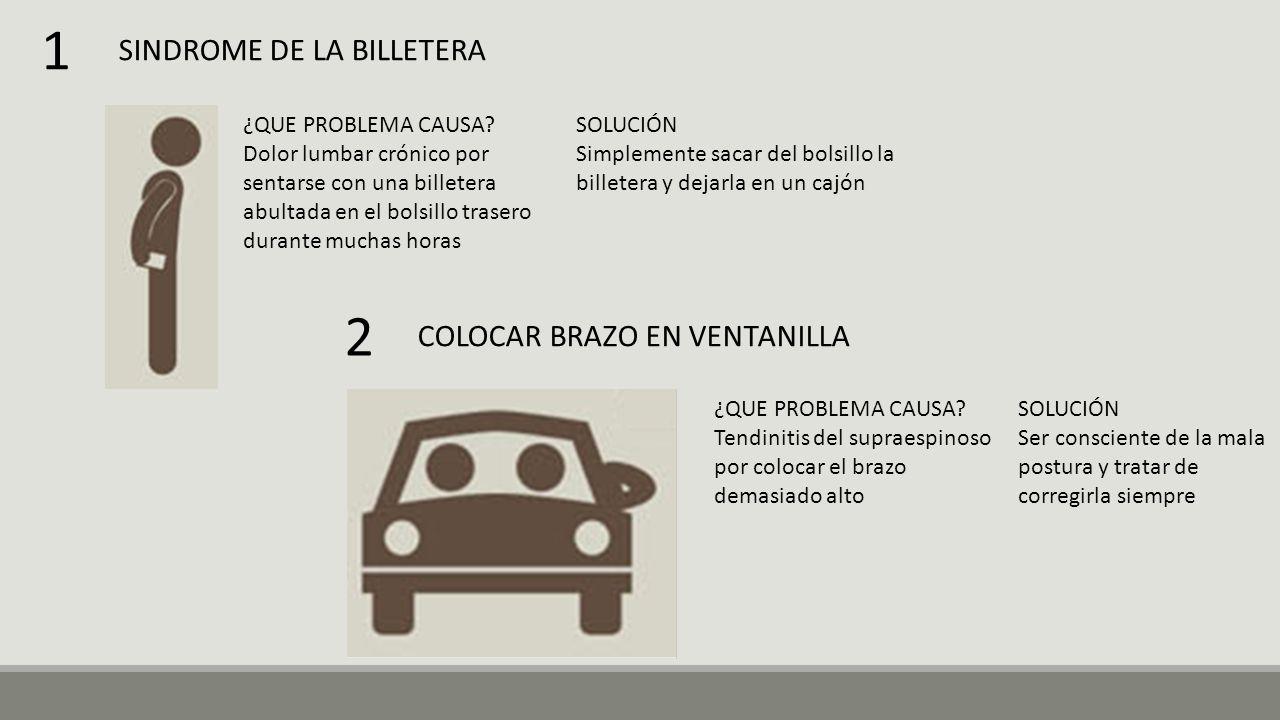 SINDROME DE LA BILLETERA ¿QUE PROBLEMA CAUSA.