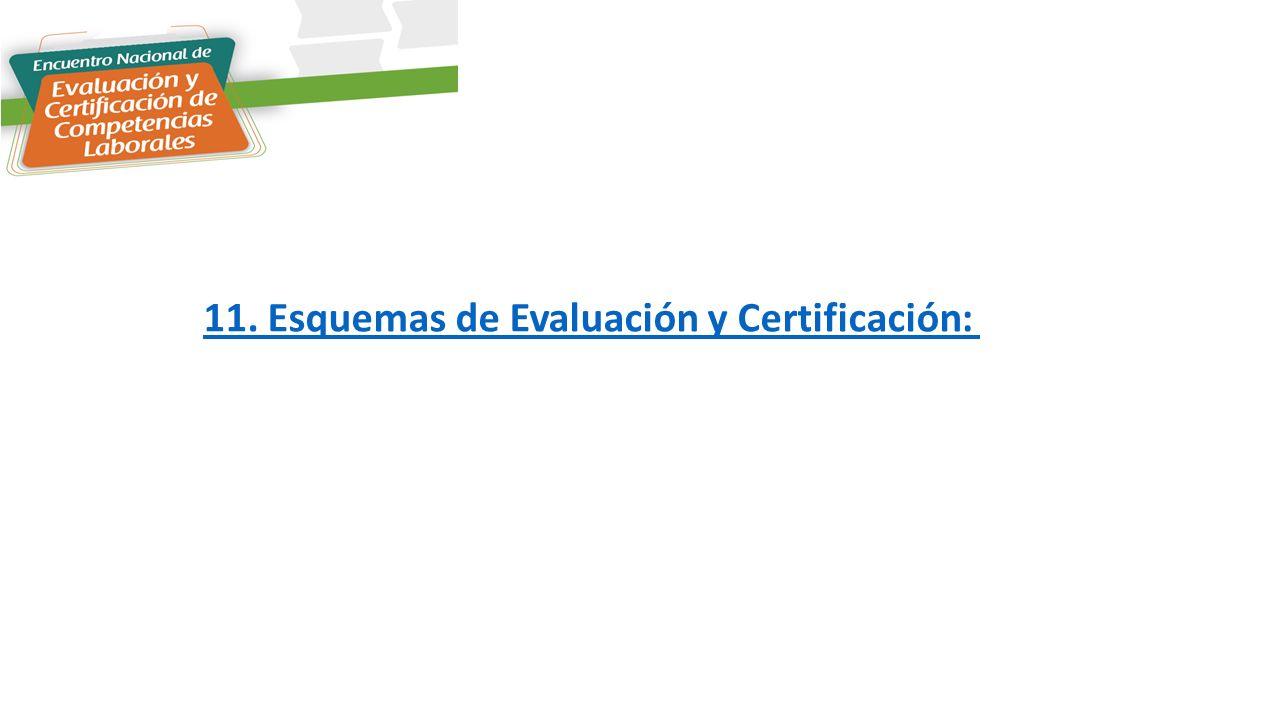 11. Esquemas de Evaluación y Certificación: