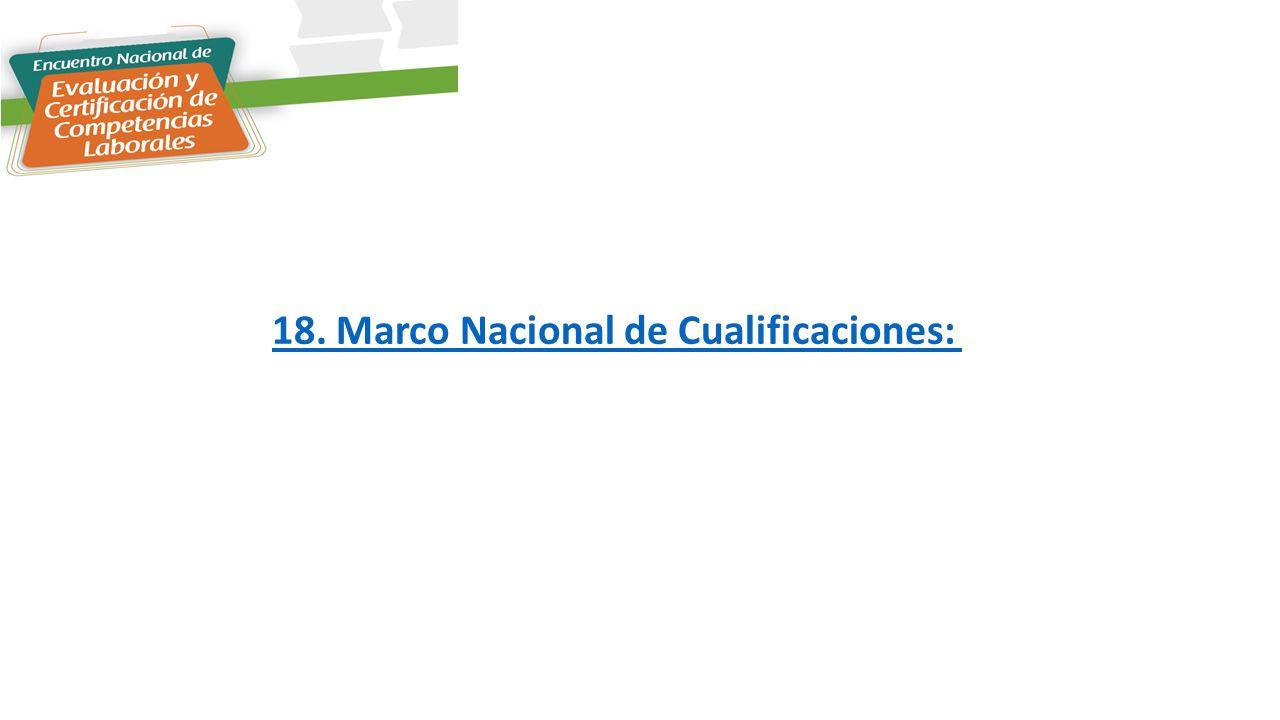 18. Marco Nacional de Cualificaciones: