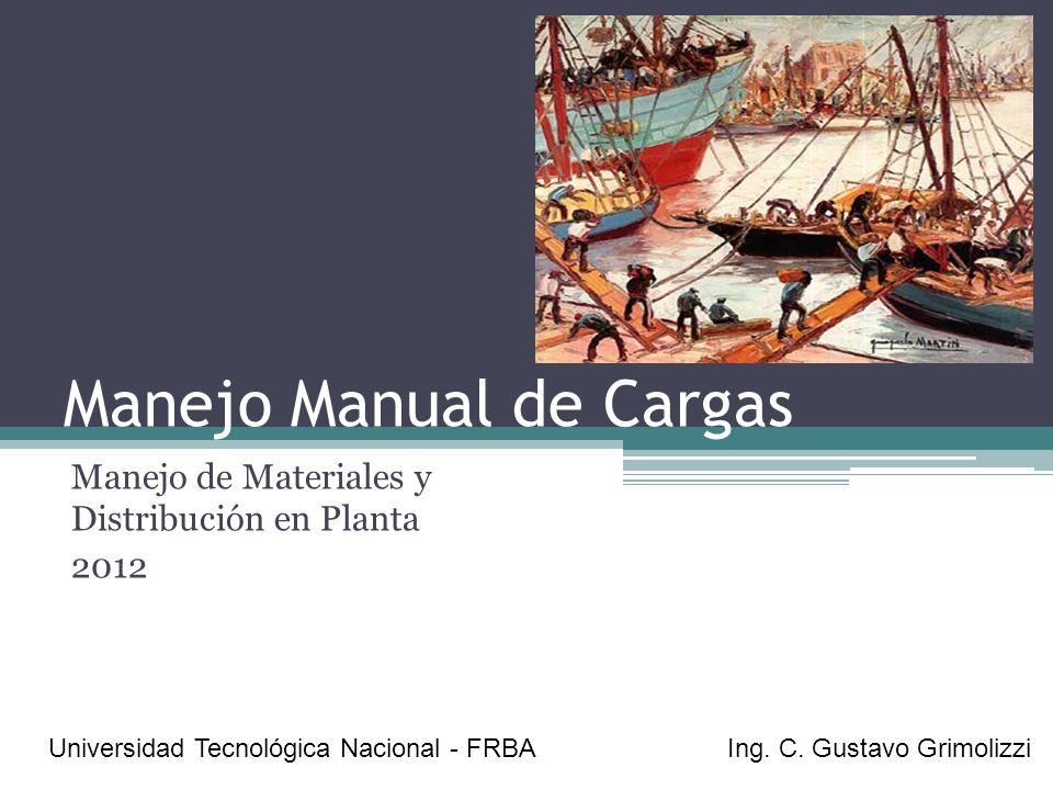 Manejo Manual de Cargas Manejo de Materiales y Distribución en Planta 2012 Ing. C. Gustavo GrimolizziUniversidad Tecnológica Nacional - FRBA