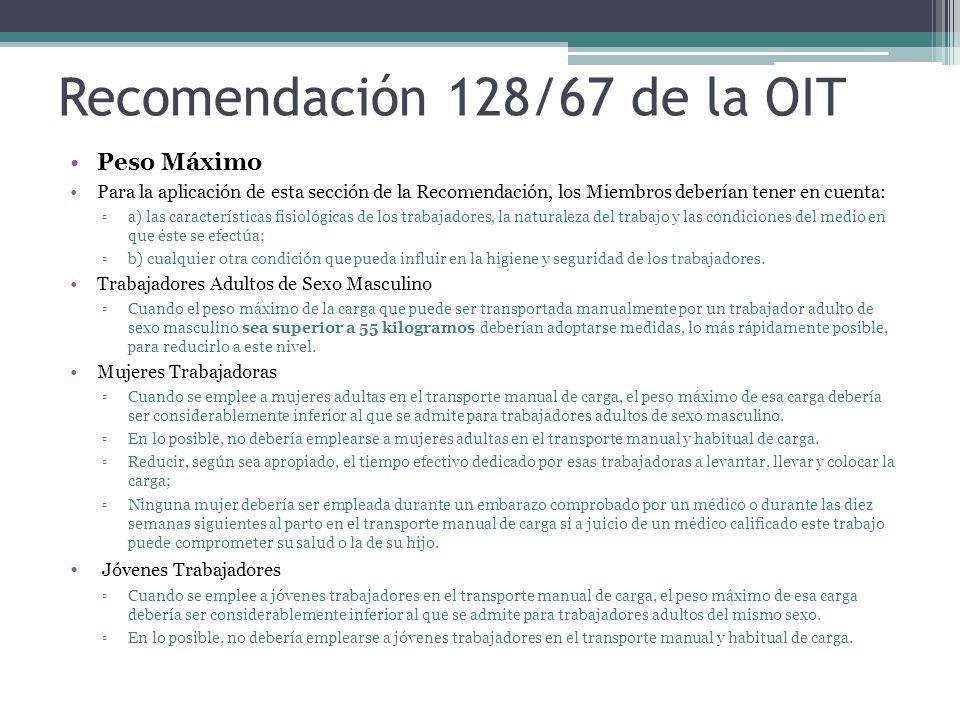 Recomendación 128/67 de la OIT Peso Máximo Para la aplicación de esta sección de la Recomendación, los Miembros deberían tener en cuenta: ▫a) las cara