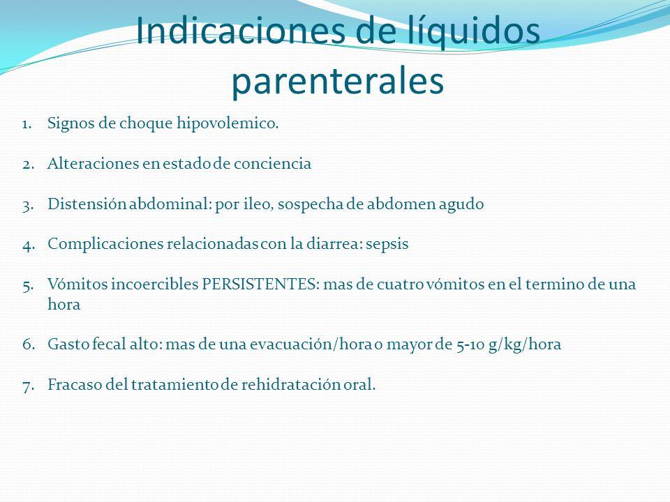 Indicaciones de líquidos parenterales 1.Signos de choque hipovolemico. 2.Alteraciones en estado de conciencia 3.Distensión abdominal: por ileo, sospec