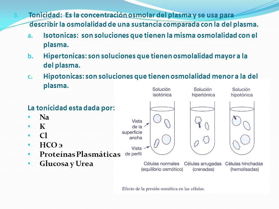 3. Tonicidad: Es la concentración osmolar del plasma y se usa para describir la osmolalidad de una sustancia comparada con la del plasma. a. Isotonica