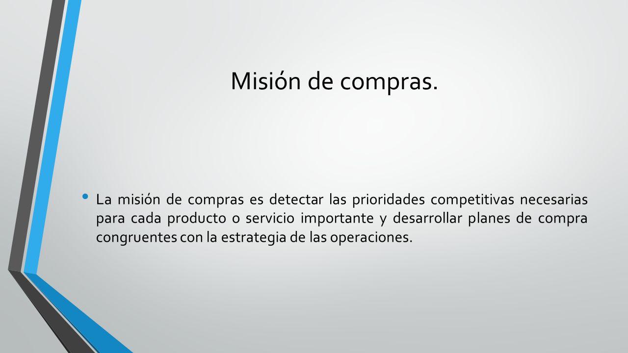 Misión de compras. La misión de compras es detectar las prioridades competitivas necesarias para cada producto o servicio importante y desarrollar pla