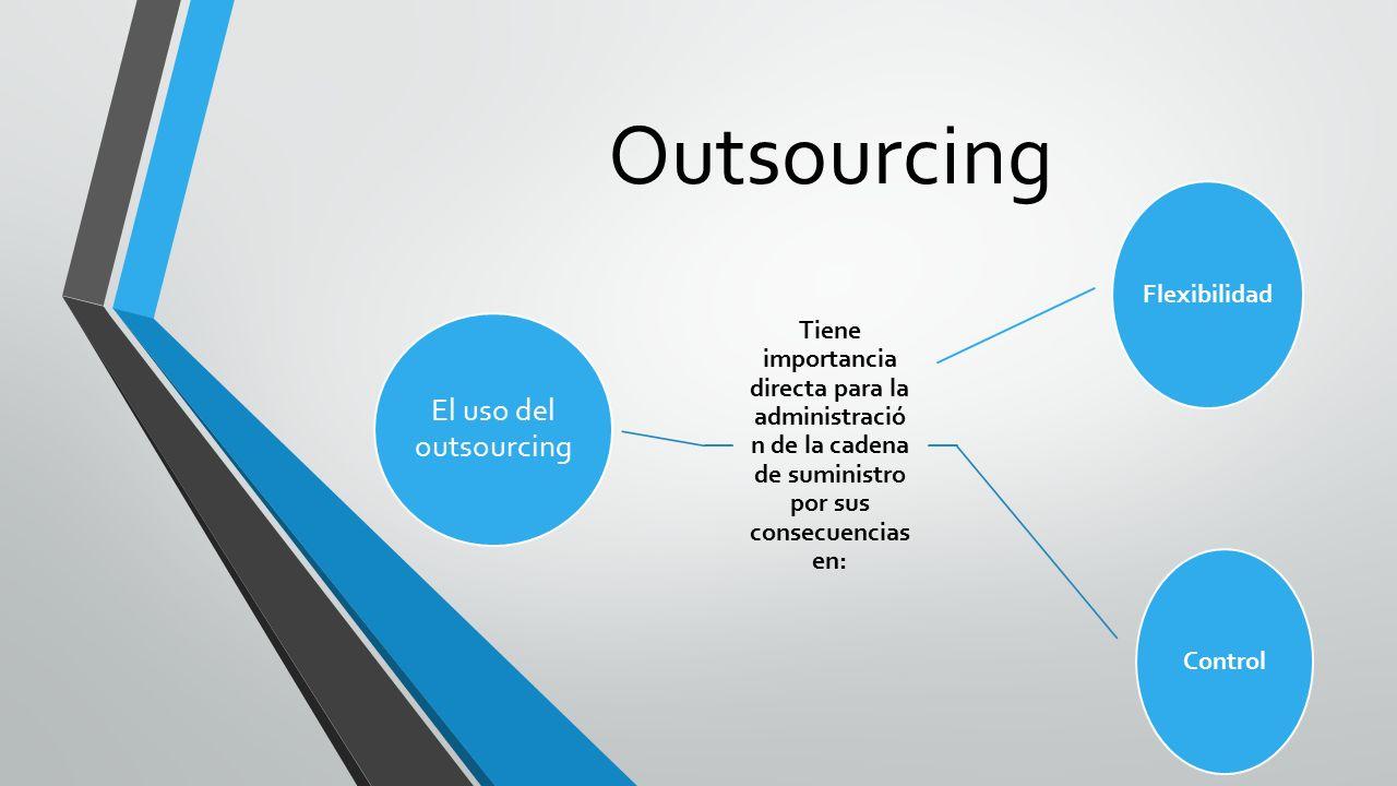 Outsourcing El uso del outsourcing Tiene importancia directa para la administració n de la cadena de suministro por sus consecuencias en: Control Flex