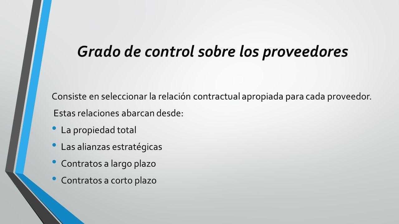 Grado de control sobre los proveedores Consiste en seleccionar la relación contractual apropiada para cada proveedor. Estas relaciones abarcan desde: