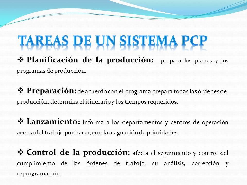  Planificación de la producción: prepara los planes y los programas de producción.