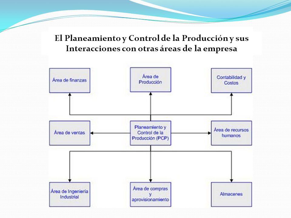El Planeamiento y Control de la Producción y sus Interacciones con otras áreas de la empresa