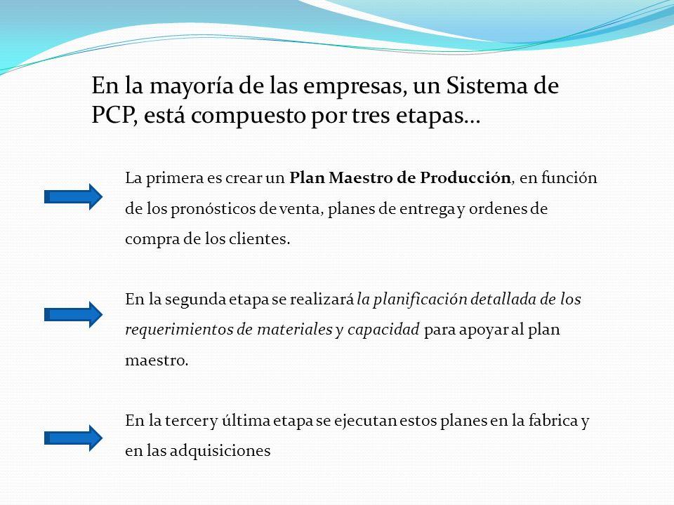 La primera es crear un Plan Maestro de Producción, en función de los pronósticos de venta, planes de entrega y ordenes de compra de los clientes.
