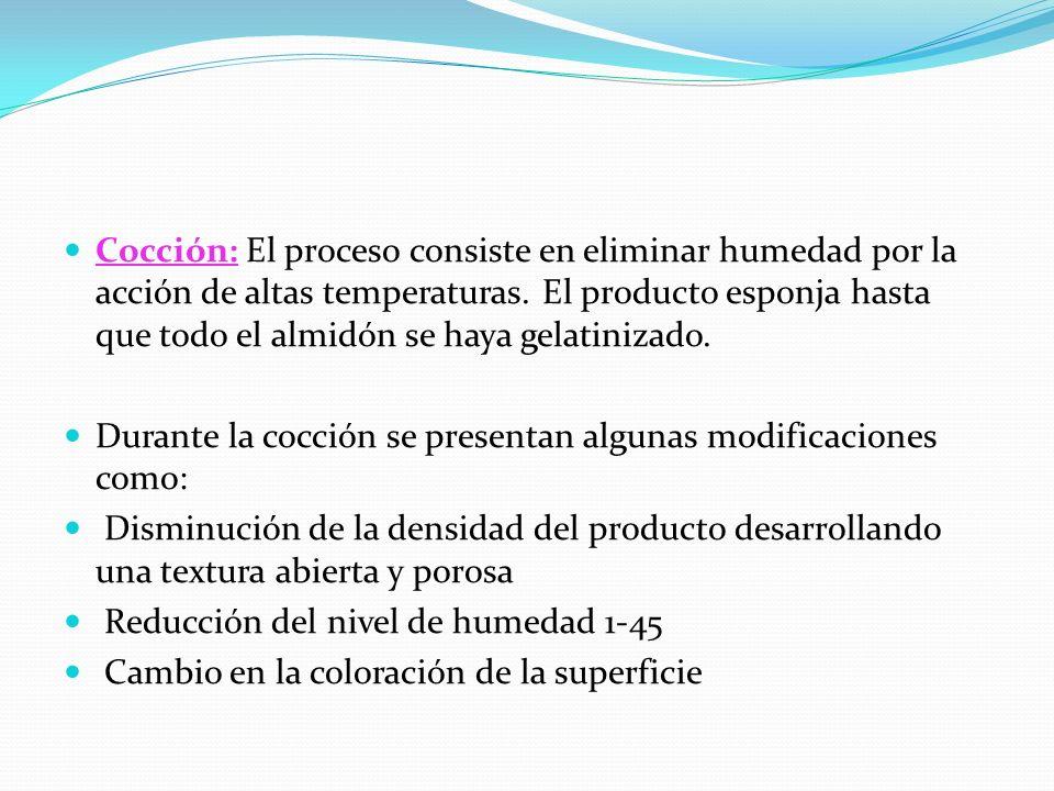 Cocción: El proceso consiste en eliminar humedad por la acción de altas temperaturas.