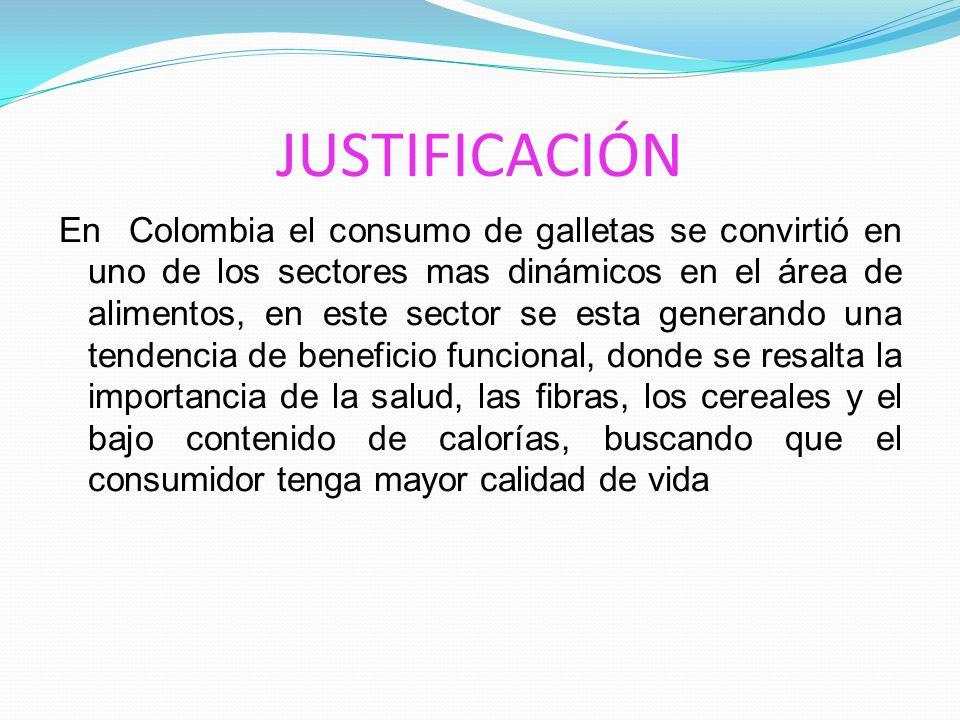 JUSTIFICACIÓN En Colombia el consumo de galletas se convirtió en uno de los sectores mas dinámicos en el área de alimentos, en este sector se esta generando una tendencia de beneficio funcional, donde se resalta la importancia de la salud, las fibras, los cereales y el bajo contenido de calorías, buscando que el consumidor tenga mayor calidad de vida