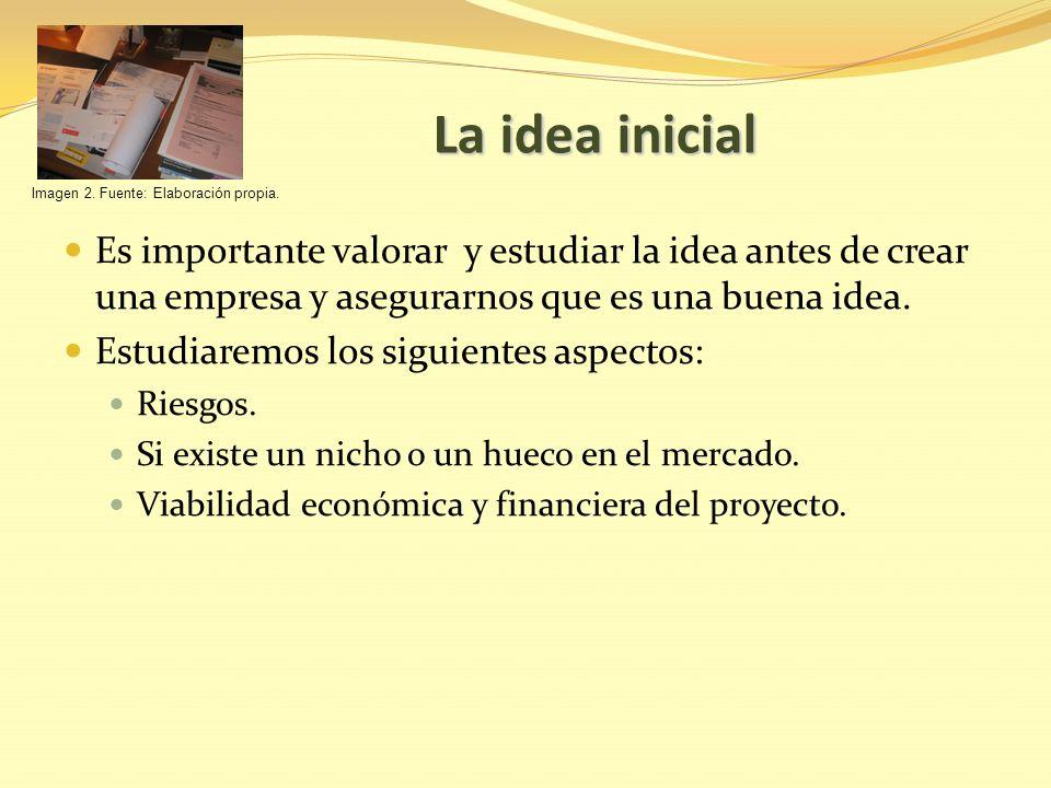 Estudio de mercado Competidores Número de empresas.