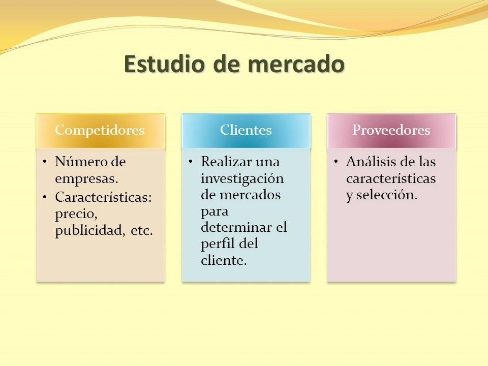 Organización de la producción Control de calidad Plan de aprovisionamiento y compras Determinar las fases del proceso productivo