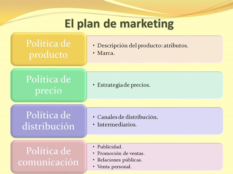 El plan de marketing Descripción del producto: atributos.
