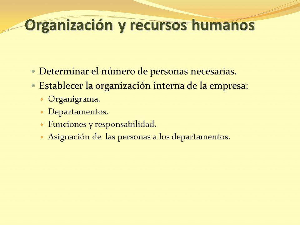 Organización y recursos humanos Determinar el número de personas necesarias.