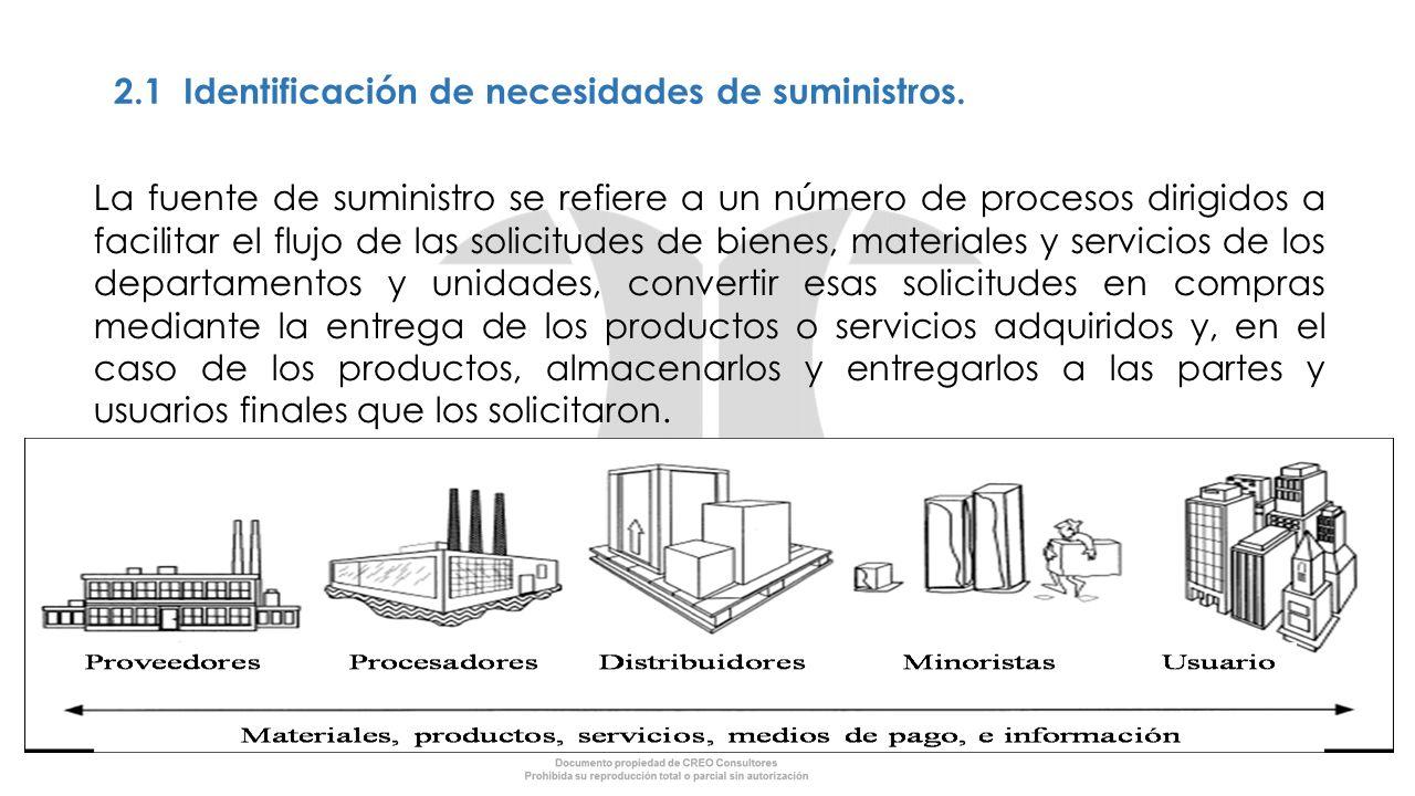 La fuente de suministro se refiere a un número de procesos dirigidos a facilitar el flujo de las solicitudes de bienes, materiales y servicios de los