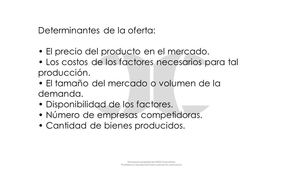 Determinantes de la oferta: El precio del producto en el mercado. Los costos de los factores necesarios para tal producción. El tamaño del mercado o v