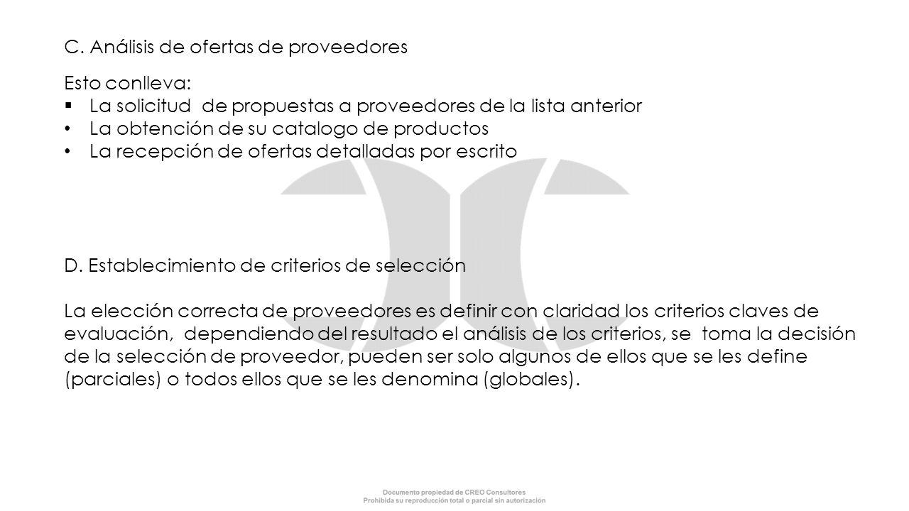 C. Análisis de ofertas de proveedores Esto conlleva:  La solicitud de propuestas a proveedores de la lista anterior La obtención de su catalogo de pr