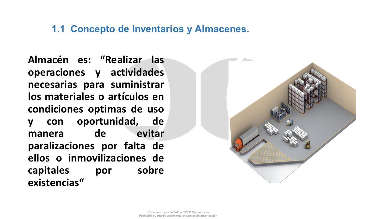 """Almacén es: """"Realizar las operaciones y actividades necesarias para suministrar los materiales o artículos en condiciones optimas de uso y con oportun"""