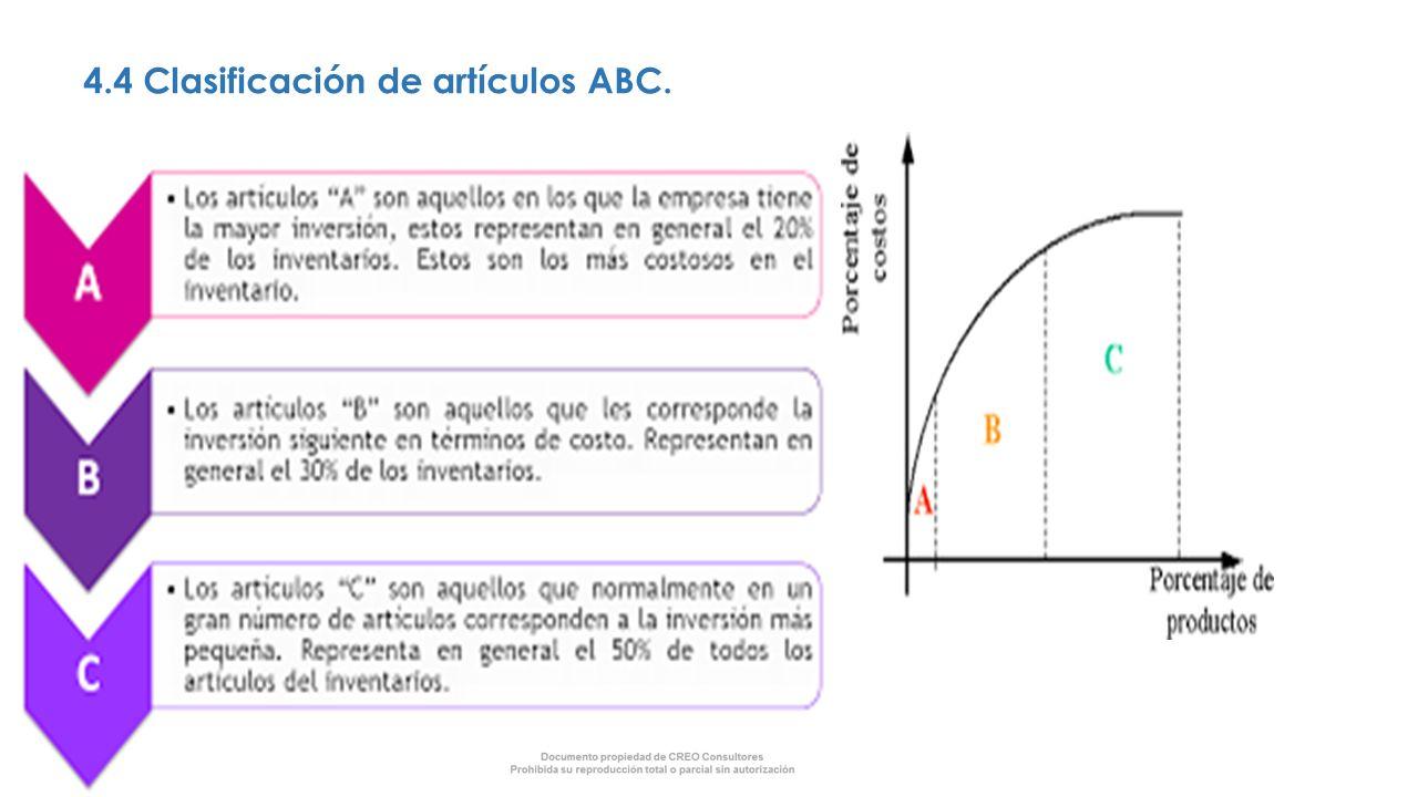 4.4 Clasificación de artículos ABC.