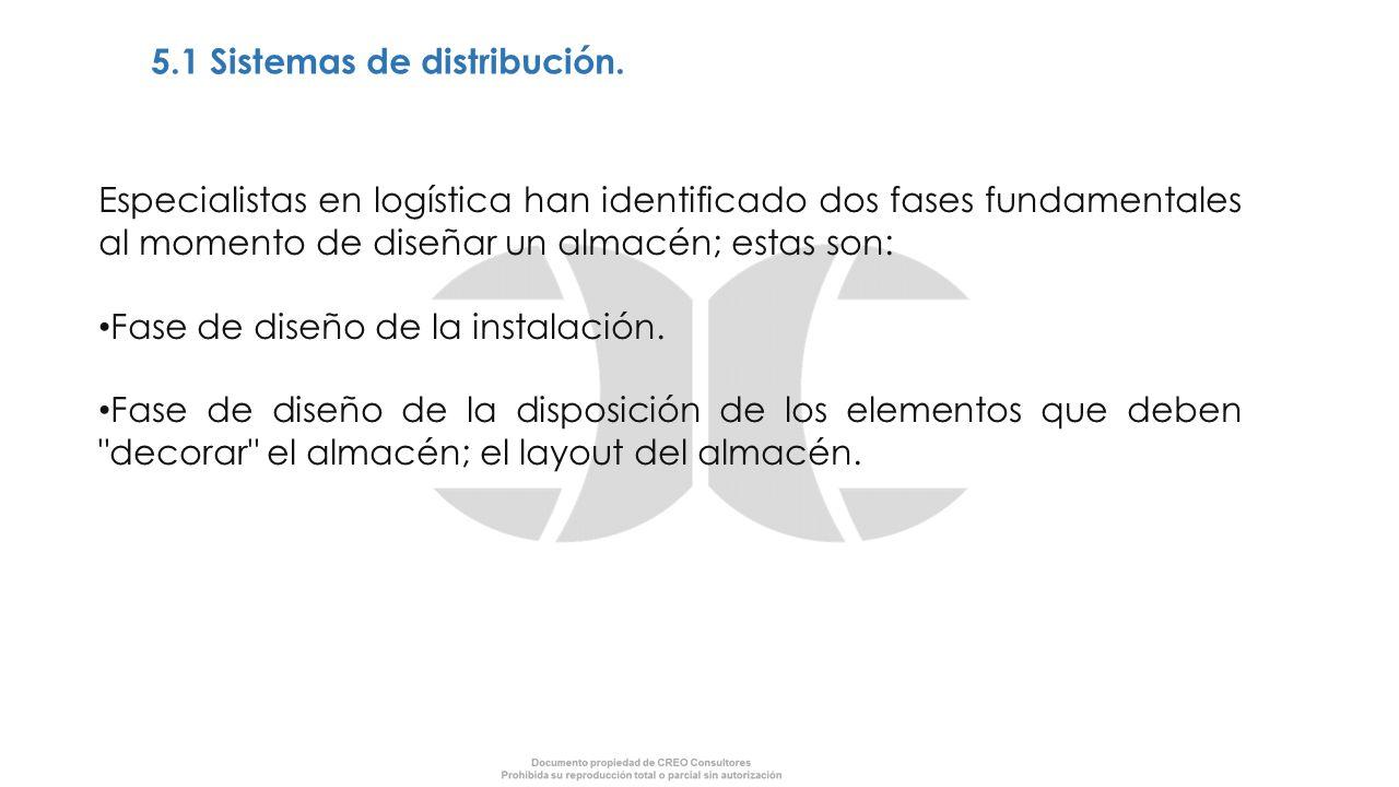 5.1 Sistemas de distribución. Especialistas en logística han identificado dos fases fundamentales al momento de diseñar un almacén; estas son: Fase de