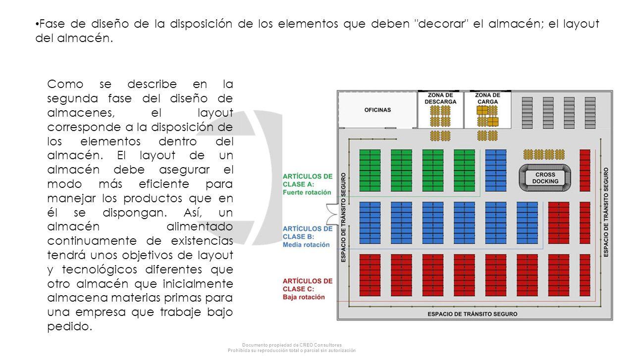 Fase de diseño de la disposición de los elementos que deben