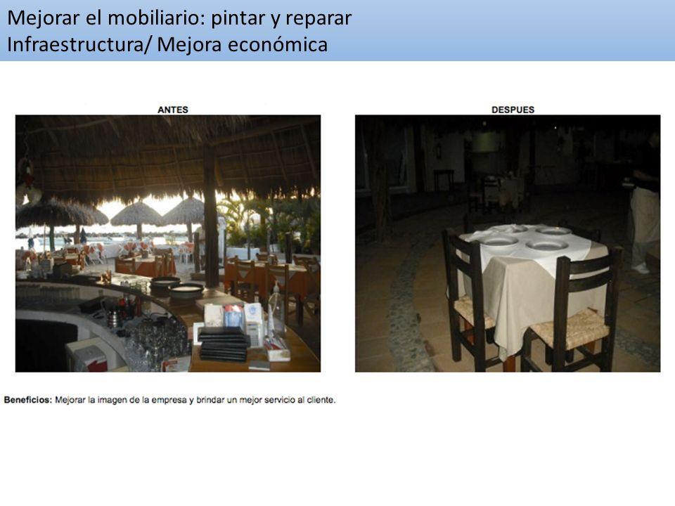 Mejorar el mobiliario: pintar y reparar Infraestructura/ Mejora económica
