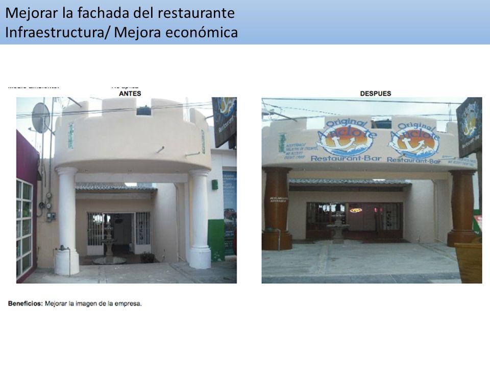 Mejorar la fachada del restaurante Infraestructura/ Mejora económica