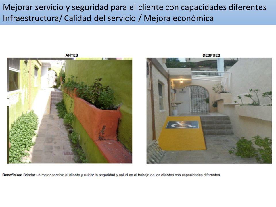 Mejorar servicio y seguridad para el cliente con capacidades diferentes Infraestructura/ Calidad del servicio / Mejora económica