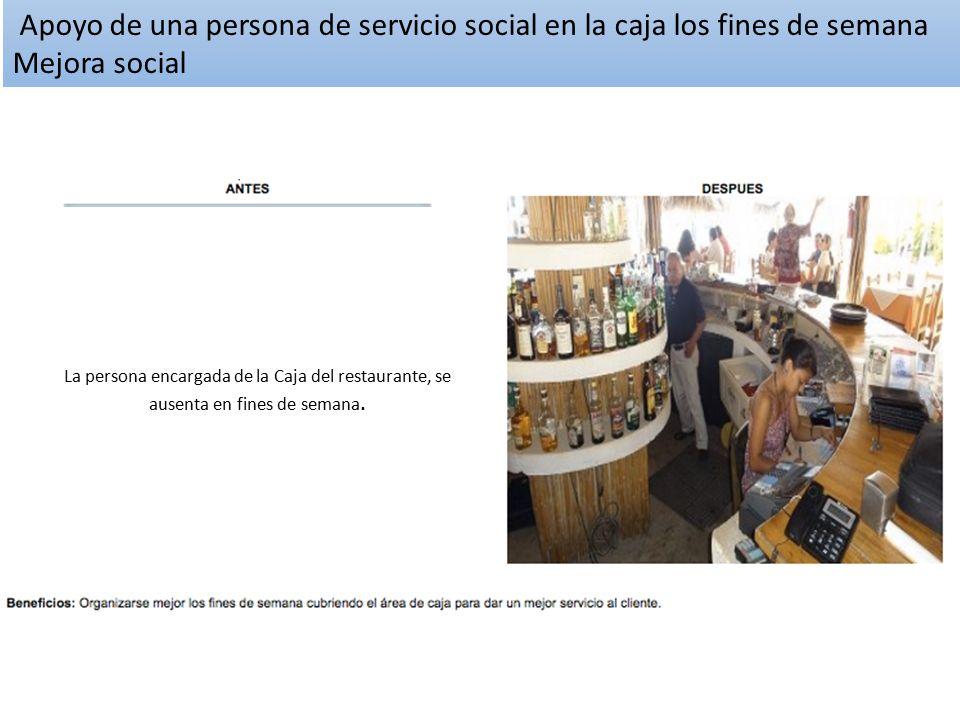 Apoyo de una persona de servicio social en la caja los fines de semana Mejora social La persona encargada de la Caja del restaurante, se ausenta en fines de semana.