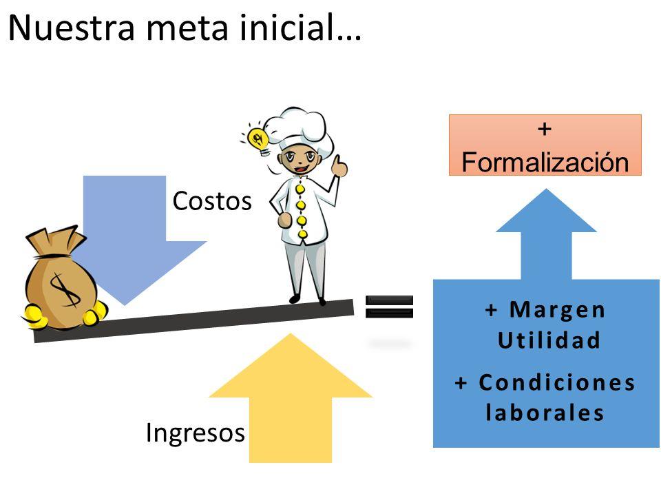 Costos Ingresos + Margen Utilidad + Condiciones laborales Nuestra meta inicial… + Formalización