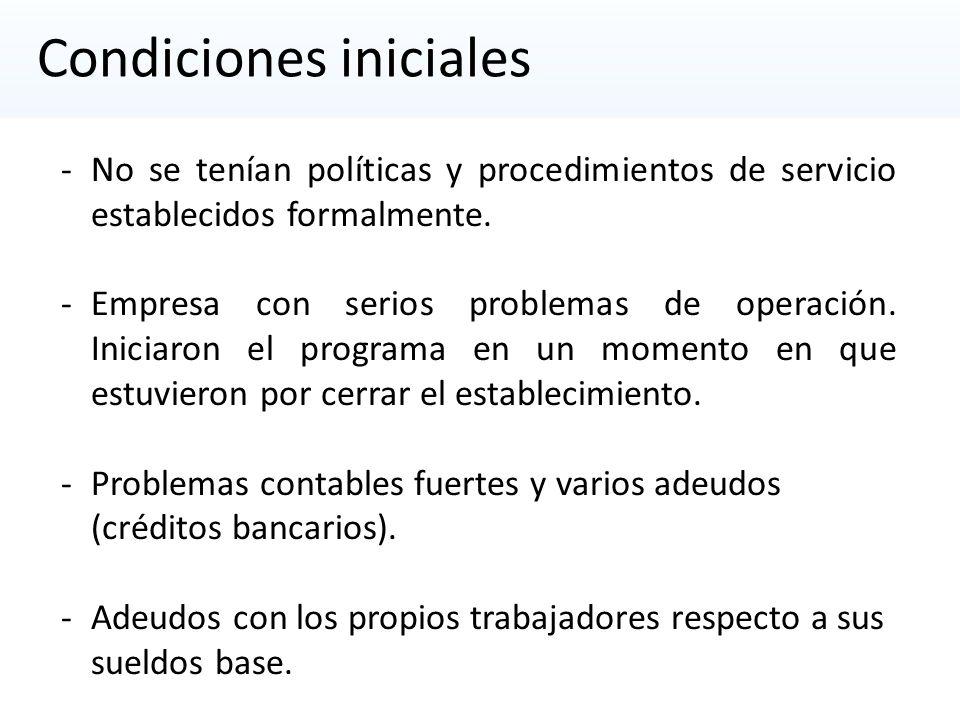 -No se tenían políticas y procedimientos de servicio establecidos formalmente.