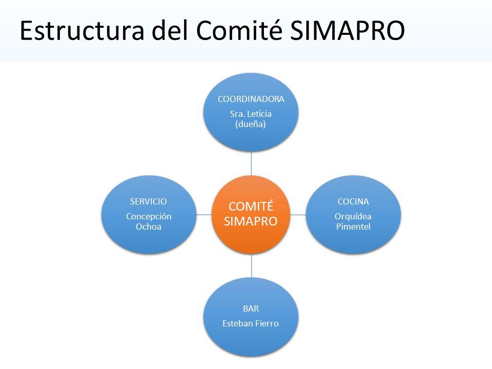 Estructura del Comité SIMAPRO COMITÉ SIMAPRO COORDINADORA Sra. Leticia (dueña) COCINA Orquídea Pimentel BAR Esteban Fierro SERVICIO Concepción Ochoa