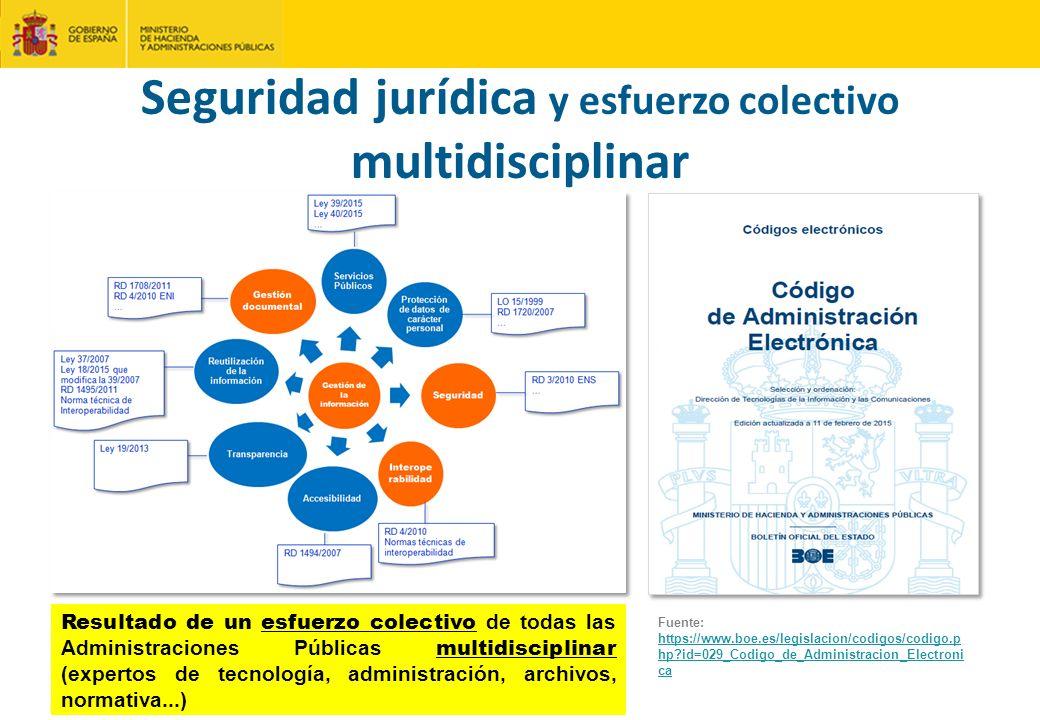 Resultado de un esfuerzo colectivo de todas las Administraciones Públicas multidisciplinar (expertos de tecnología, administración, archivos, normativa...) Seguridad jurídica y esfuerzo colectivo multidisciplinar Fuente: https://www.boe.es/legislacion/codigos/codigo.p hp?id=029_Codigo_de_Administracion_Electroni ca https://www.boe.es/legislacion/codigos/codigo.p hp?id=029_Codigo_de_Administracion_Electroni ca