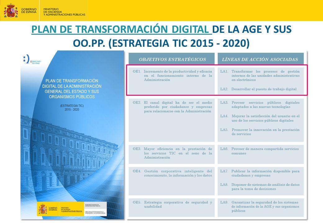 PLAN DE TRANSFORMACIÓN DIGITAL DE LA AGE Y SUS OO.PP. (ESTRATEGIA TIC 2015 - 2020)