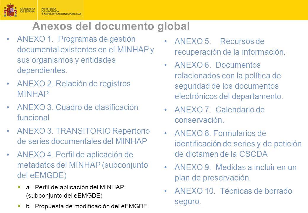 Anexos del documento global ANEXO 1.