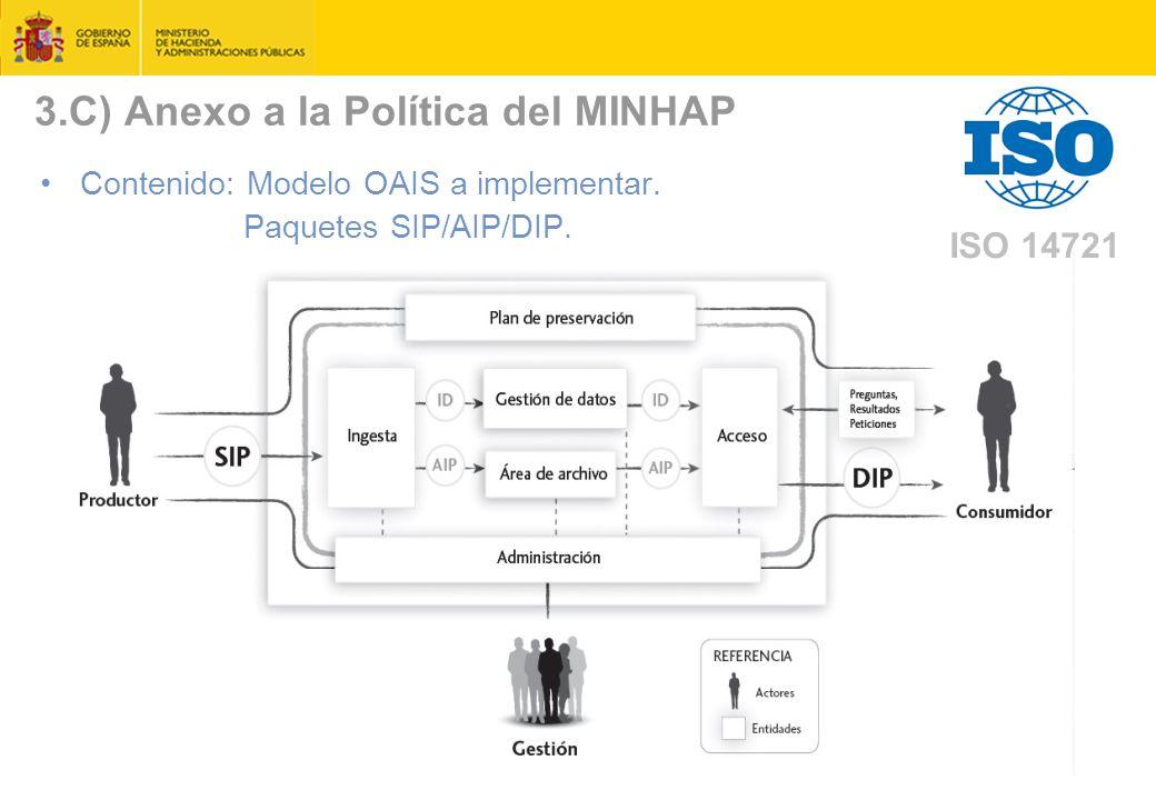 3.C) Anexo a la Política del MINHAP Contenido: Modelo OAIS a implementar.
