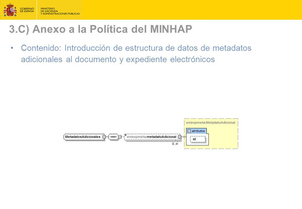 3.C) Anexo a la Política del MINHAP Contenido: Introducción de estructura de datos de metadatos adicionales al documento y expediente electrónicos