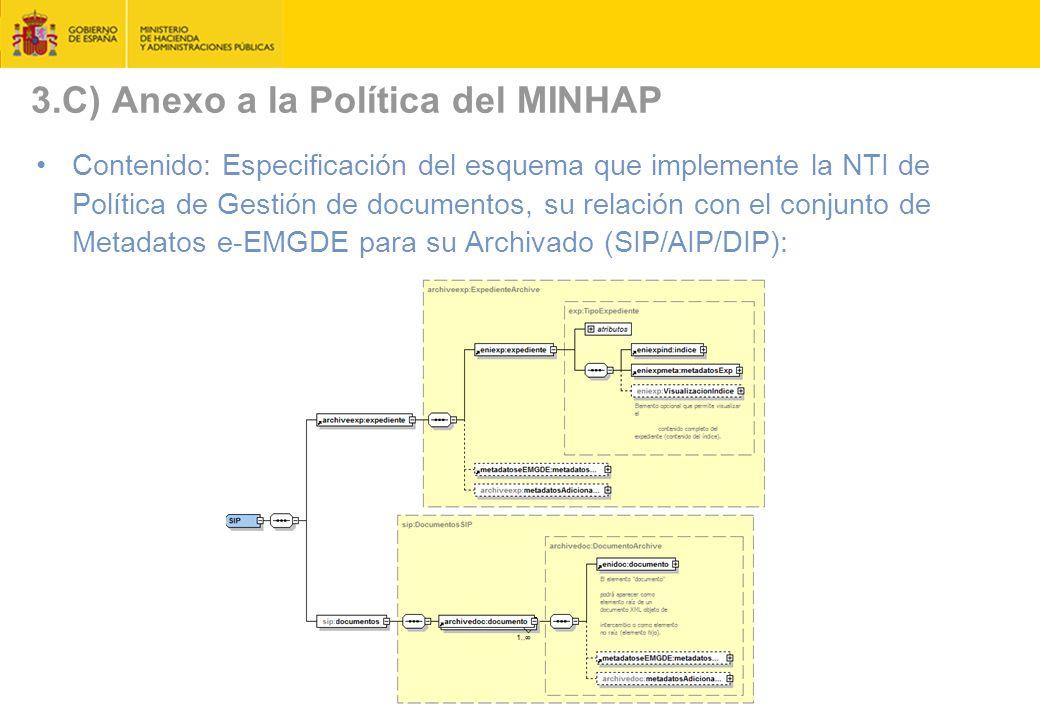 3.C) Anexo a la Política del MINHAP Contenido: Especificación del esquema que implemente la NTI de Política de Gestión de documentos, su relación con el conjunto de Metadatos e-EMGDE para su Archivado (SIP/AIP/DIP):