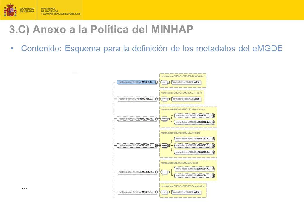 3.C) Anexo a la Política del MINHAP Contenido: Esquema para la definición de los metadatos del eMGDE …