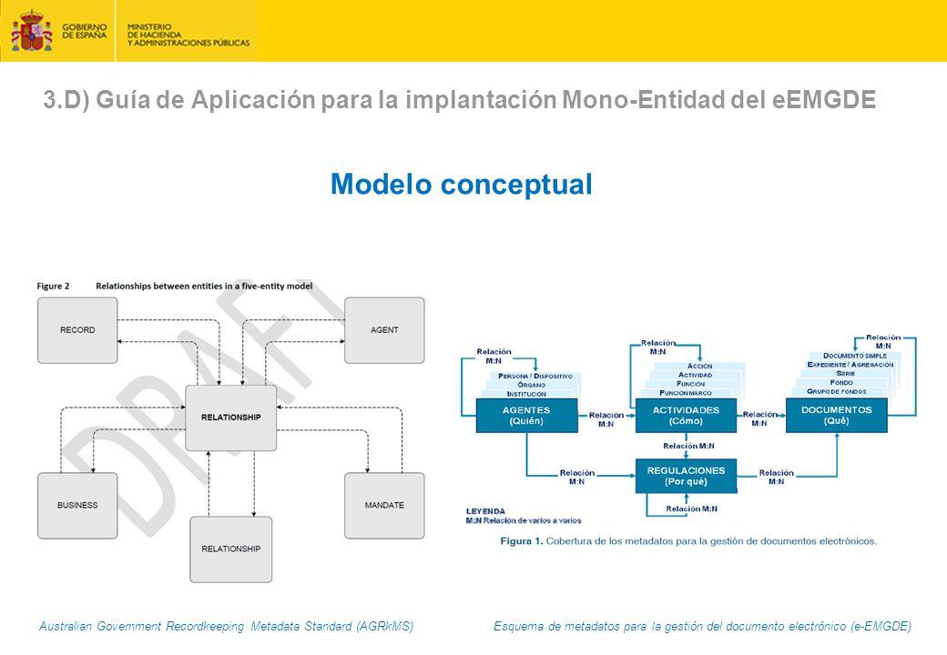 Modelo conceptual Australian Government Recordkeeping Metadata Standard (AGRkMS)Esquema de metadatos para la gestión del documento electrónico (e-EMGDE) 3.D) Guía de Aplicación para la implantación Mono-Entidad del eEMGDE
