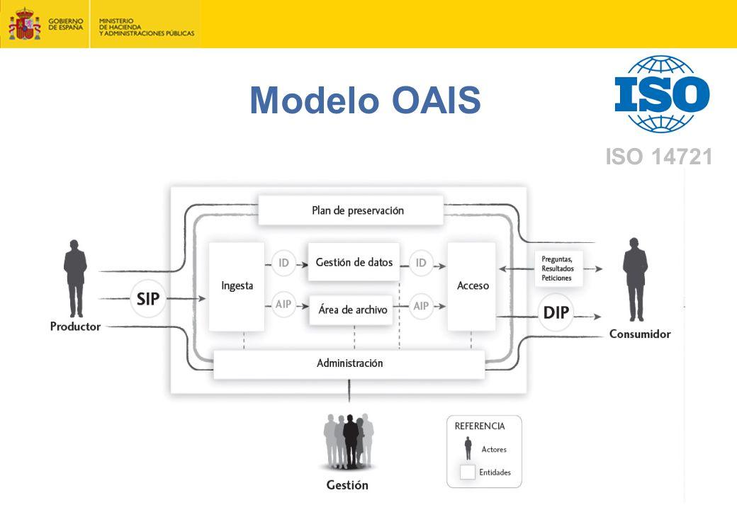 ISO 14721 Modelo OAIS