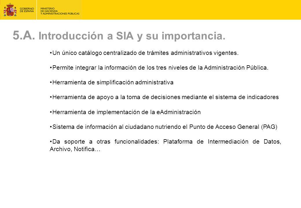 5.A.Introducción a SIA y su importancia.