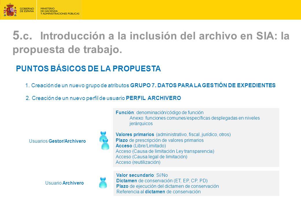 5.c. Introducción a la inclusión del archivo en SIA: la propuesta de trabajo.